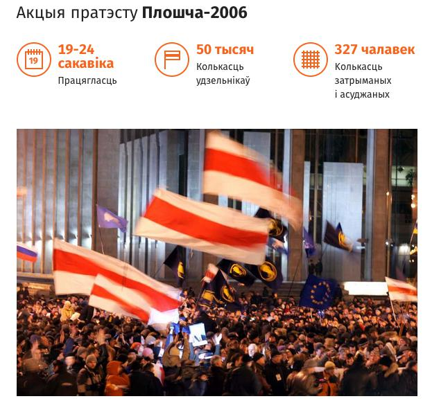 vybary-na-belsace-startue-admyslovaya-staronka-pra-vybarchuyu-kampaniyu-2015
