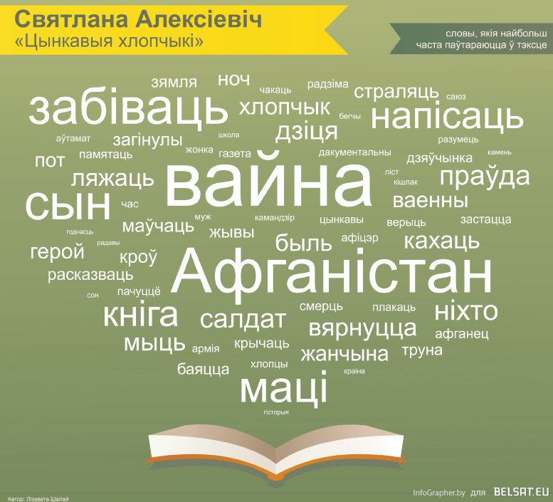 Алексіевіч-кніга