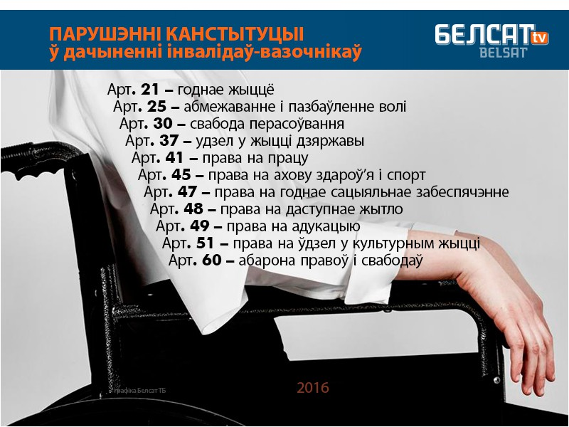prava-invalidov-belarus-grafika-belsat